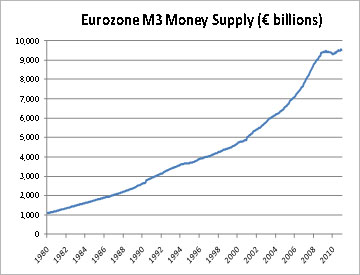 chart_euro