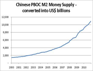 chart_china