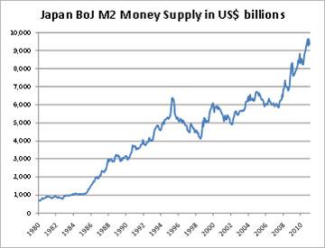 chart_japan